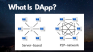Decentralized Application(DAPP) Basics For Absolute Beginners