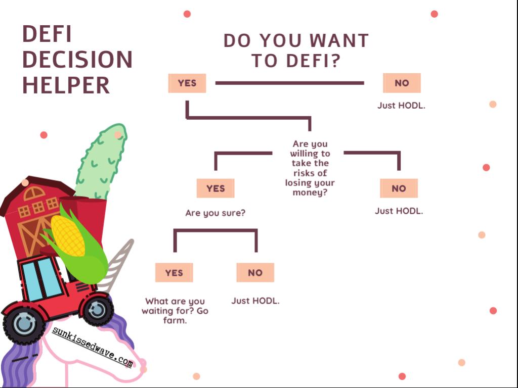 Defi Decision Helper