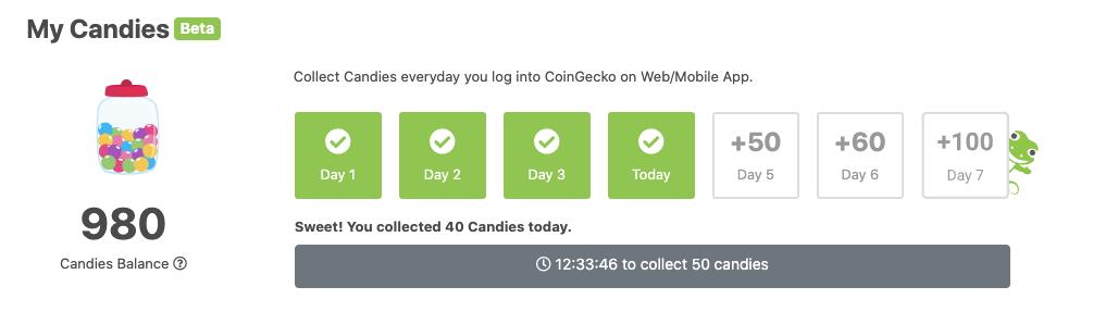 CoinGecko Candies