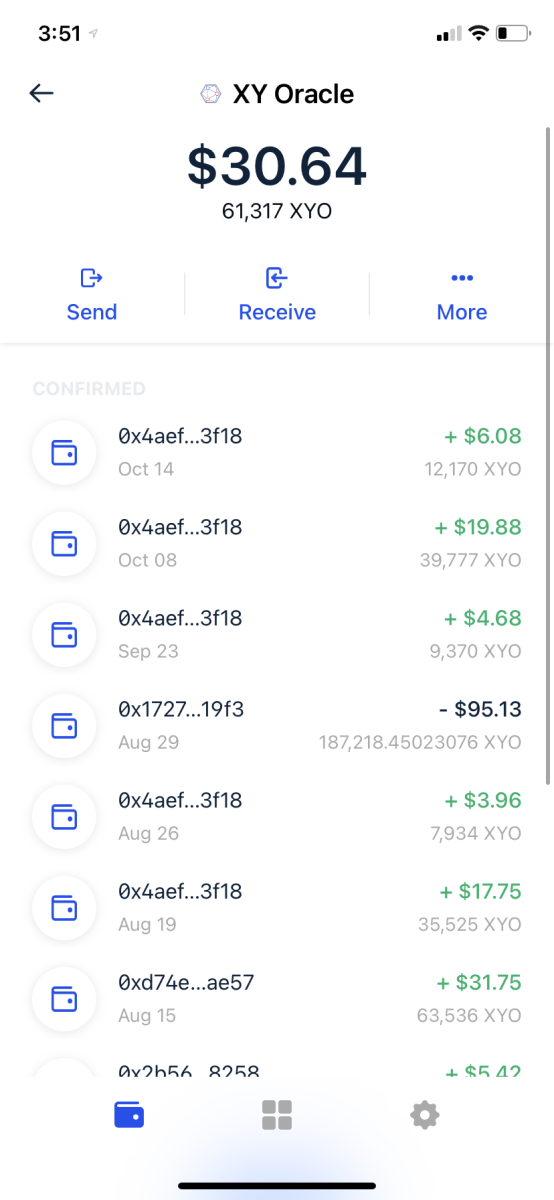 My earnings, just getting started!