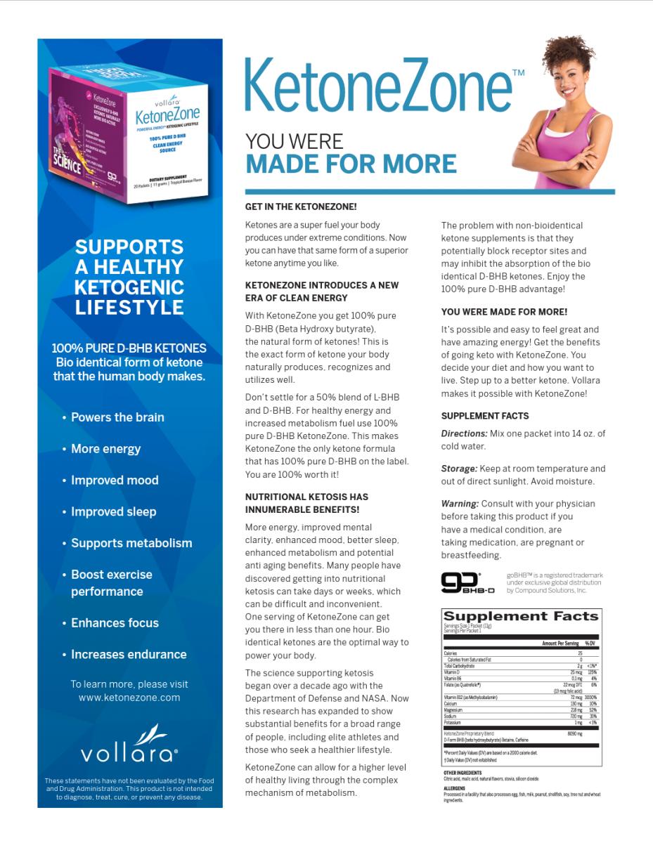KetoneZone Productsheet