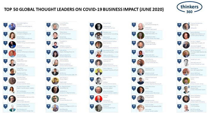 Thinkers360 Top 50 Global Thought Leaders and Influencers on COVID-19 Business Impact
