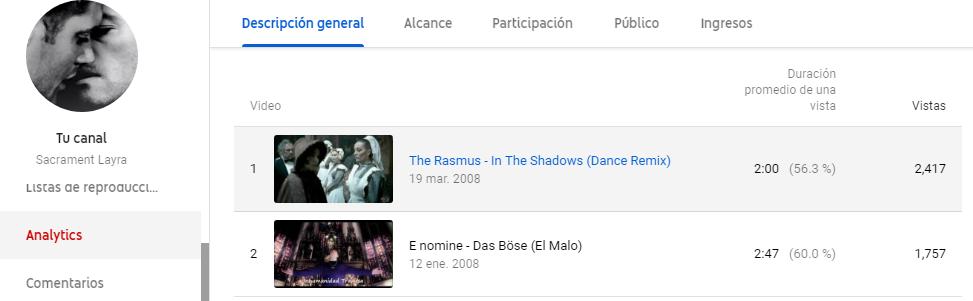 In The Shadows en el primer lugar.