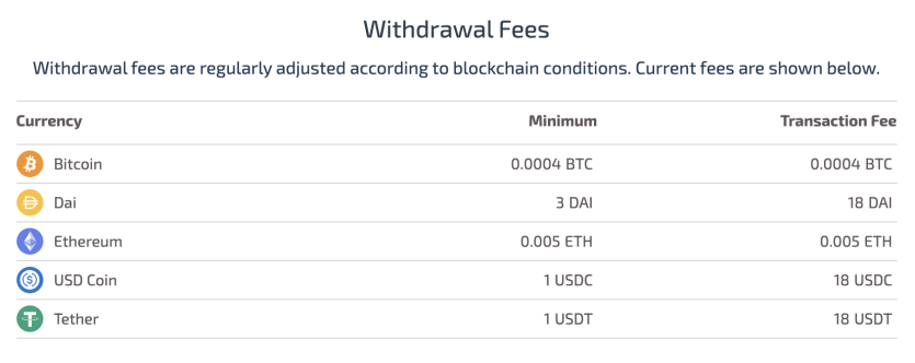Hodlnaut withdrawal fees