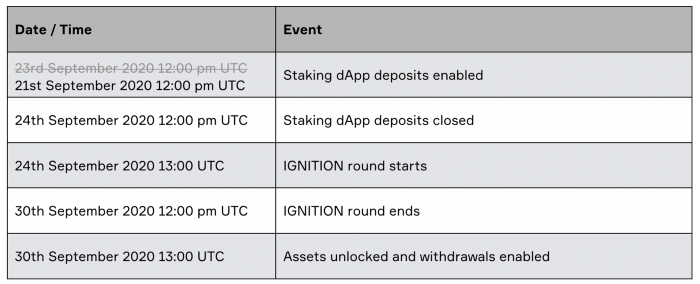 staking-timeline
