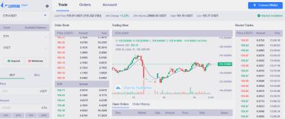 Loopring Exchange Screenshot