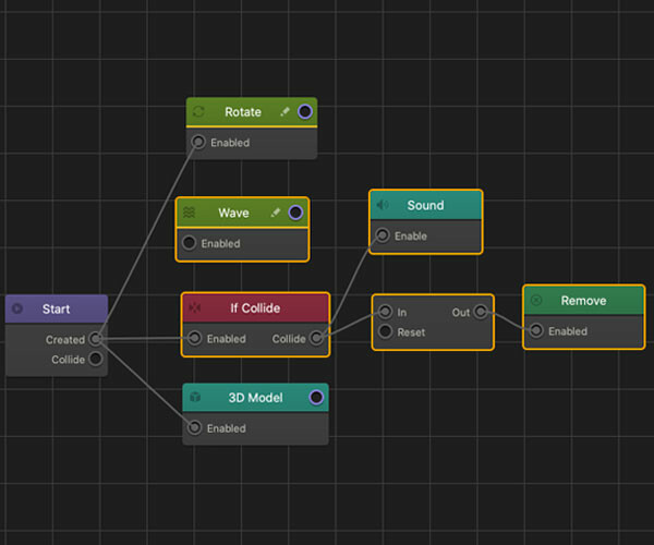 Multi-Select Nodes in Node Map