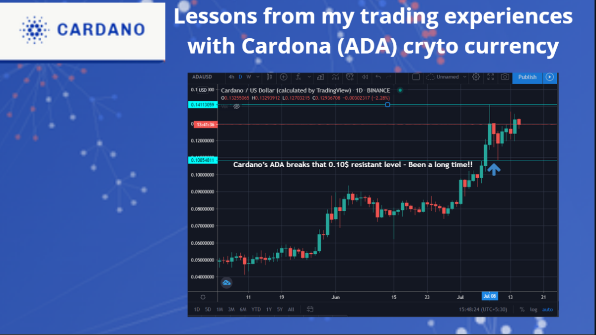 cardano, ada, cryptocurrency, blockchain