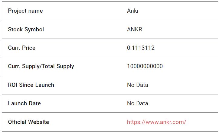 ANKR Price Prediction:  Fundamental Analysis