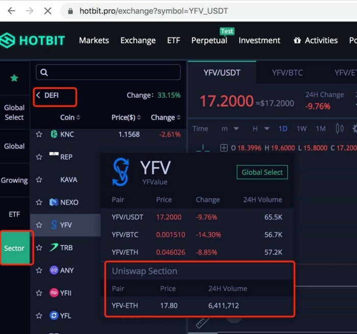 Now available on Hotbit Exchange, UNIFI DeFi is excited to offer our investors and supporters more freedom in choice about where to buy and sell UNIFI DeFi tokens!