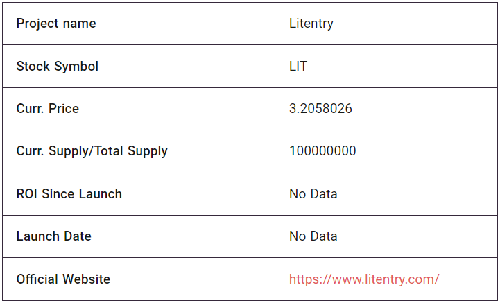 Litentry Fundamental Analysis