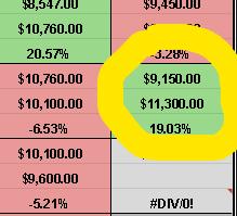 trevor balthrop bitcoin btc july open and close prices