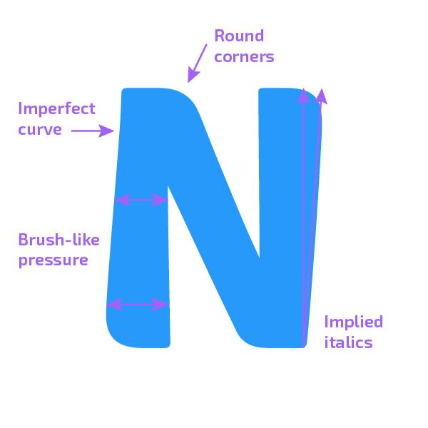 Hodlnaut N italicized rounded corners brush-like