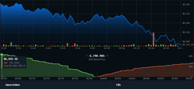 CoinbasePro Graph 4-10-20