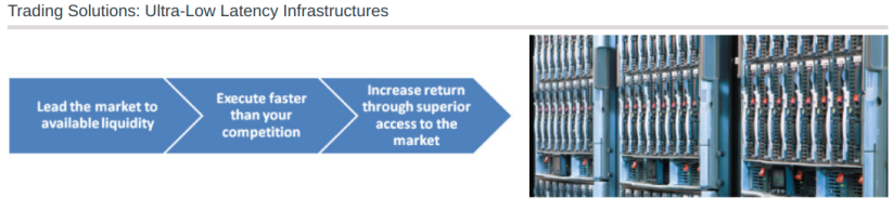 Affirmed Systems Fintech Use of FPGA Arrays to Speed Buy/Seel Trade Simulations referencing Big Price History Data Lakes