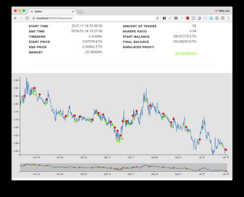 bitcoin trading bot github python)