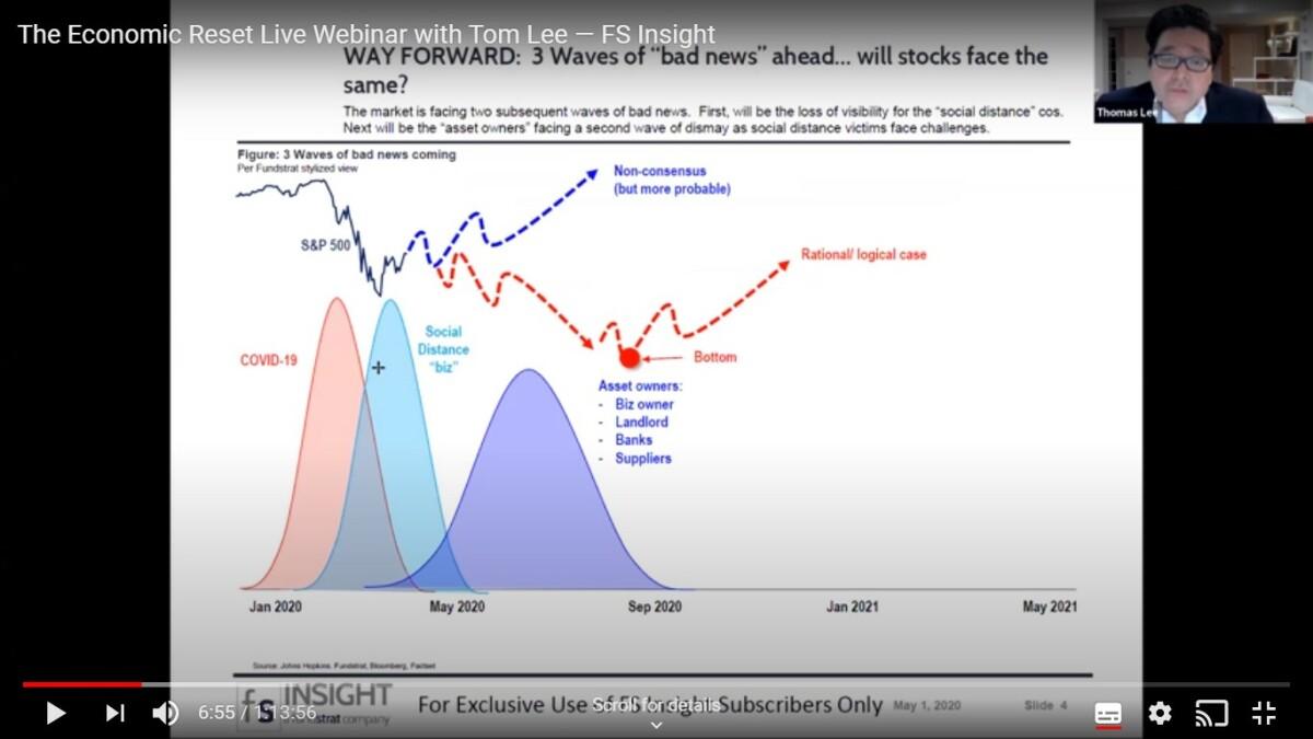 Way Forward - FS Insight