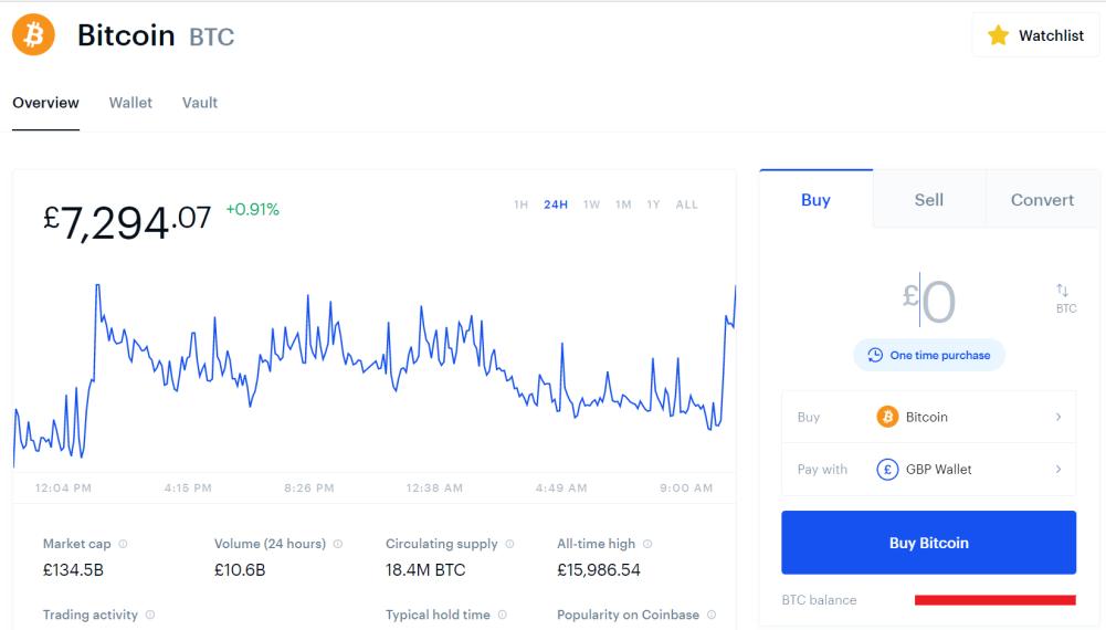 low_bitcoin