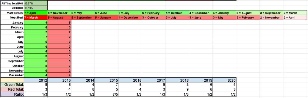 trevor balthrop bitcoin historical monthly chart data btc trading strategy help