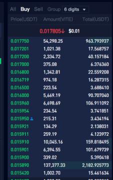 market-making price range table