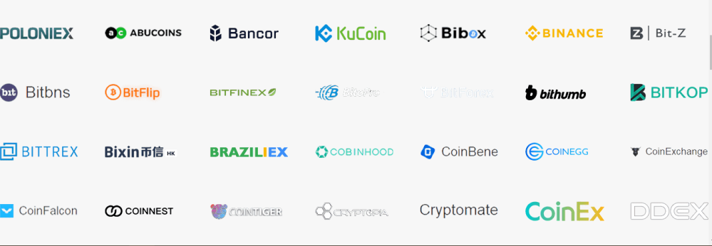 TRX Exchanges