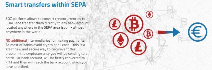 Virtual Bank: SOZ