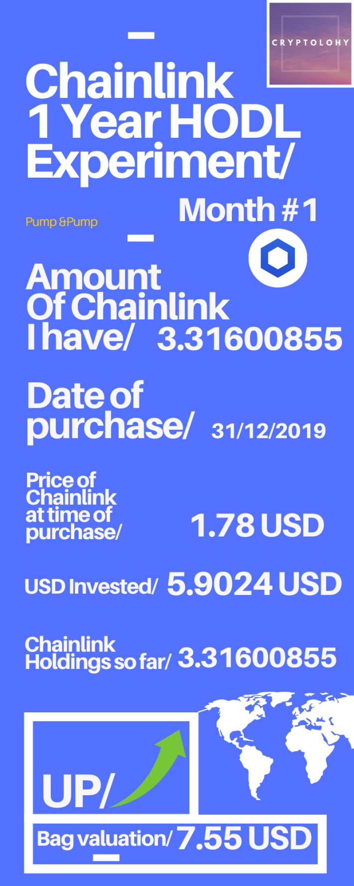 Chainlink Experiment