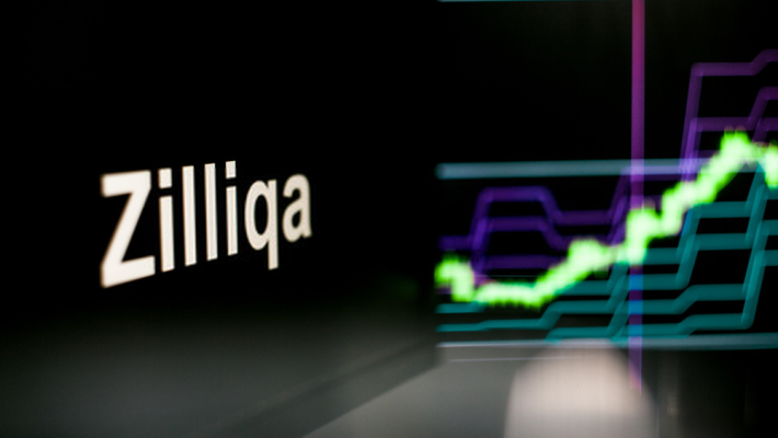 Zilliqa ZIL future trajectory