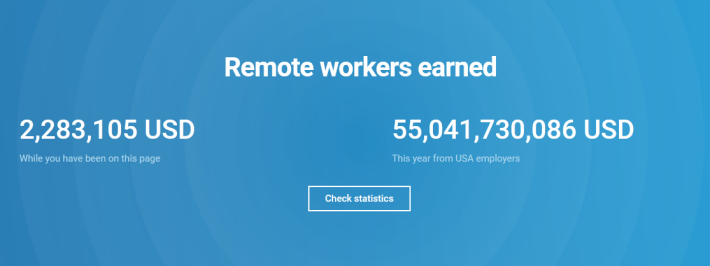 BitWage Earners Statistics