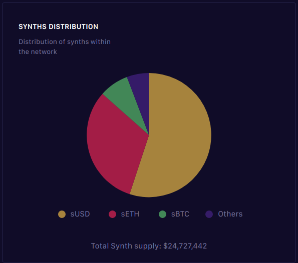 Synth distribution