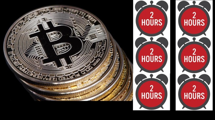 Bitcoin in 2 hours 16 March 2020