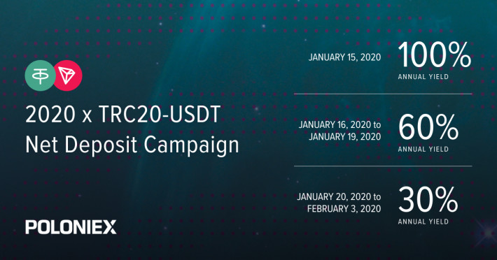 deposit campaigns poloniex exchange