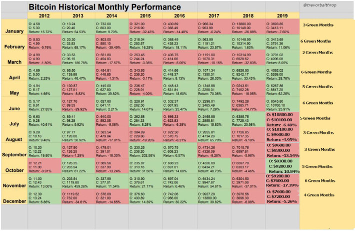 bitcoin chart trevor balthrop