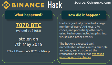 Cryptocurrency Exchanges are Cyber Hackers Next Targets