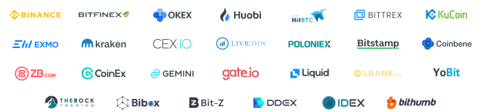EngineeringRobo works on all Crypto Exchanges below as long as you can see the crypto pairs on Tradingview