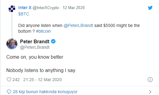 Peter Brandt estimates