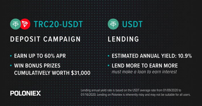 high yield deposit campaigns poloniex exchange