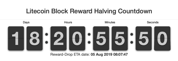 Halving Litecoin: How the decrease in block reward will affect its price