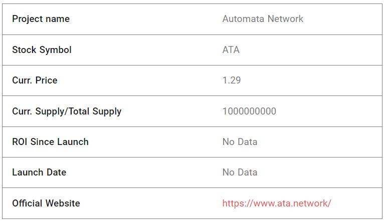 Automata Network Fundamental Analysis