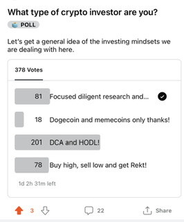 The crypto investor poll