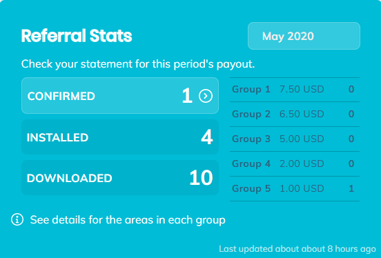 referral stats