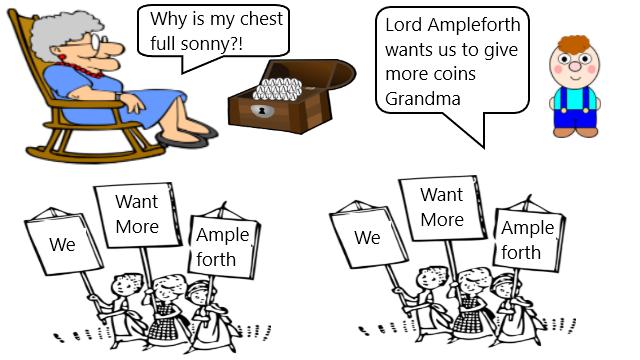 AMPL more demand