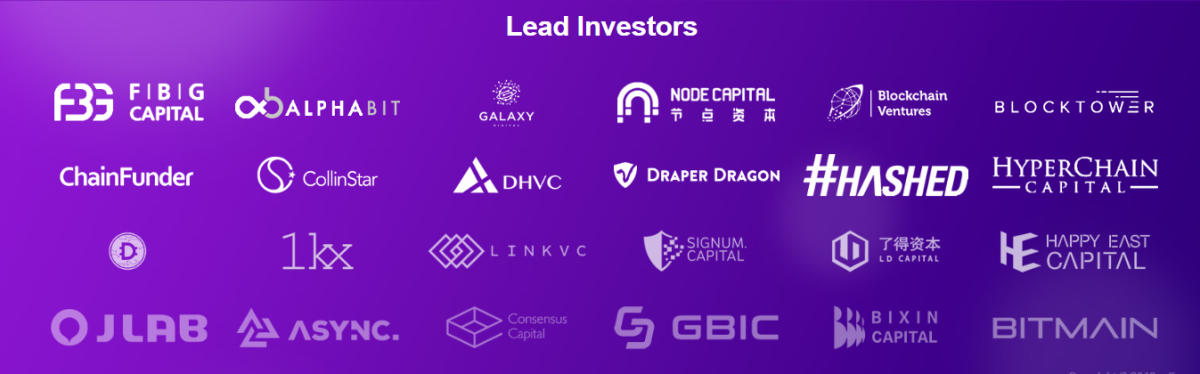 The Aelf Project Lead Investors