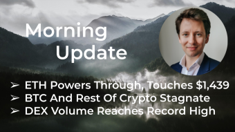 Morning‌‌ ‌‌Update—January ‌‌20th—Macro and Crypto Markets