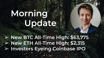 Morning‌‌ ‌‌Update—April 14th—Macro and Crypto Markets