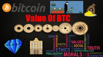 Where Is The Value Of BTC❓Anonymous❓Hype❓