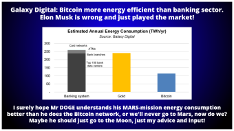 Galaxy Digital: Bitcoin more energy efficient than banking sector. Elon Musk is wrong and just played the market!
