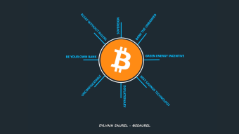 What Does Bitcoin Bring to the World?