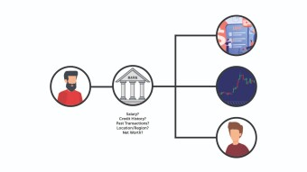 What everybody needs to know about DeFi: The Introduction