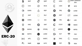 What Is ERC-20 Ethereum Standards & How It IsUsed?